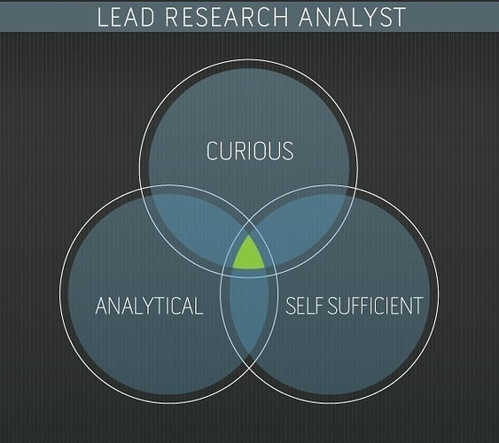 Research Analyst