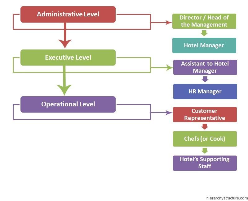 bms building management system courses pdf